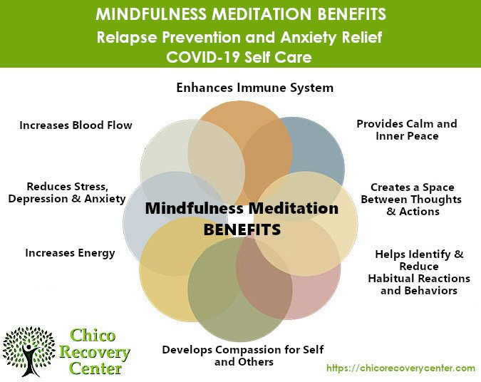 Chico Recovery Center - Mindfulness Meditation Benefits COVID-19 Relapse Prevention