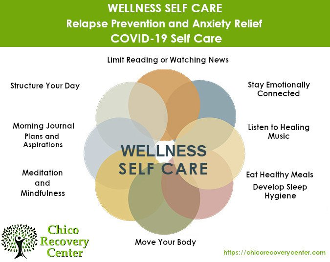 Chico Recovery Center - Self Care and Wellness COVID-19 Relapse Prevention